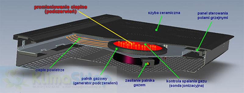 ᐅ Plyta Gazowa Dynaxo Dynacook X2 Klimasklep Pl