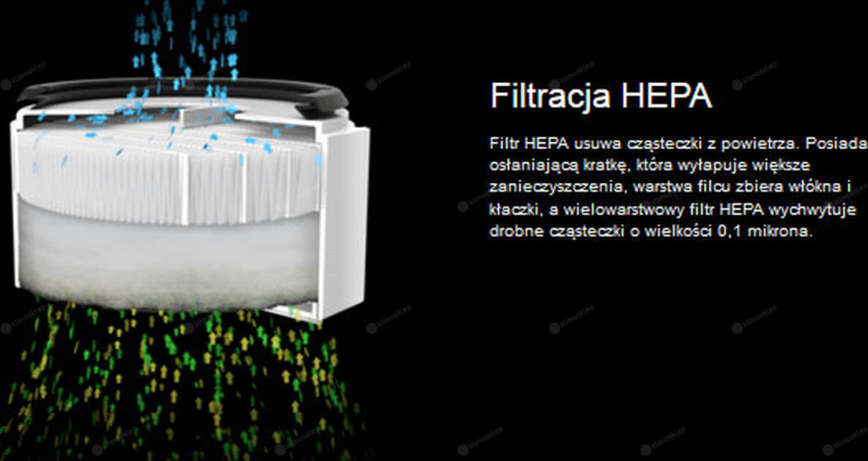 Suszarka Dyson WD06 Tap Wall - filtr HEPA