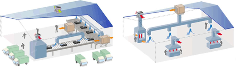 Klimatyzer Hitexa Grand HIT30-YD30B - przykład zastosowania