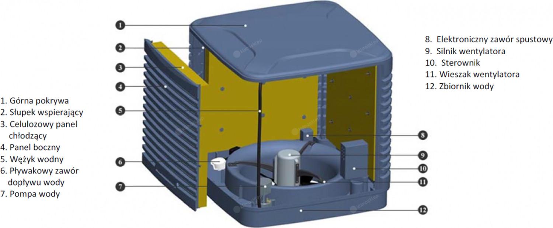 Klimatyzer Hitexa Grand HIT30-YD30B - budowa