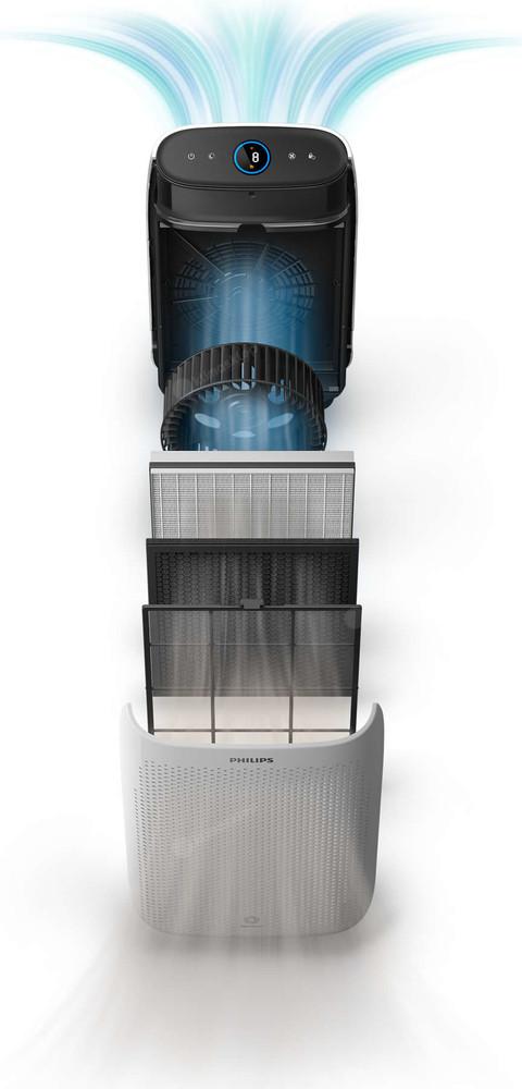 Oczyszczacz powietrza Philips AC1214/10 - wielostopniowa filtracja
